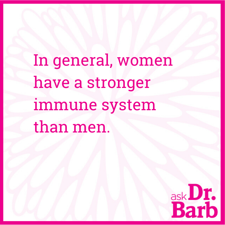 In general, women have a stronger immune system than men.