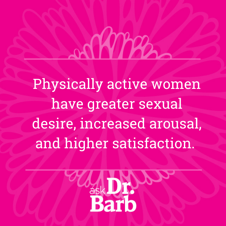 Physically active women have greater sexual desire, increased arousal, and higher satisfaction.